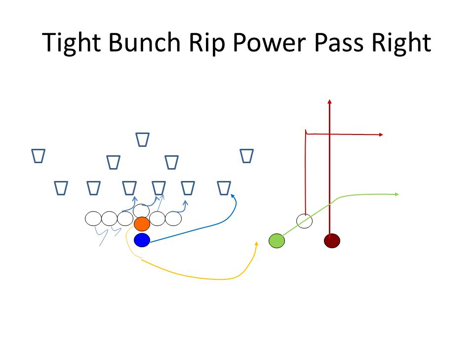 Tight Bunch Rip Power Pass Right