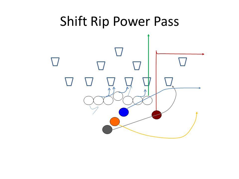 Shift Rip Power Pass