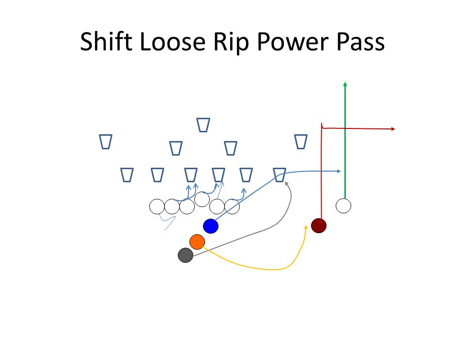 Shift Loose Rip Power Pass