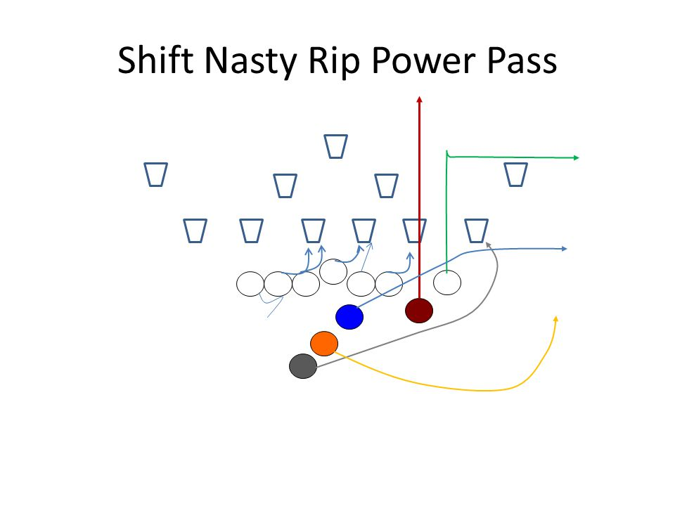 Shift Nasty Rip Power Pass