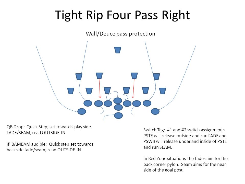 Tight Rip Four Pass Right Wall / Deuce pass protection QB Drop: Quick Step; set towards play side FADE/SEAM; read OUTSIDE-IN If BAMBAM audible: Quick step set towards backside fade/seam; read OUTSIDE-IN Switch Tag: #1 and #2 switch assignments.