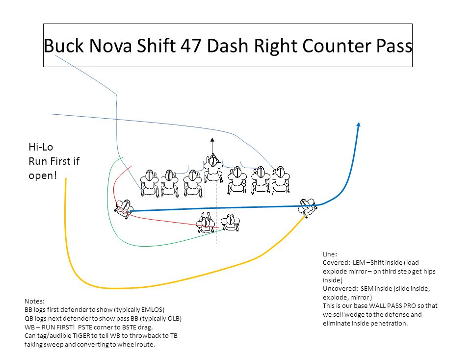 Buck Nova Shift 47 Dash Right Counter Pass Hi-Lo Run First if open.