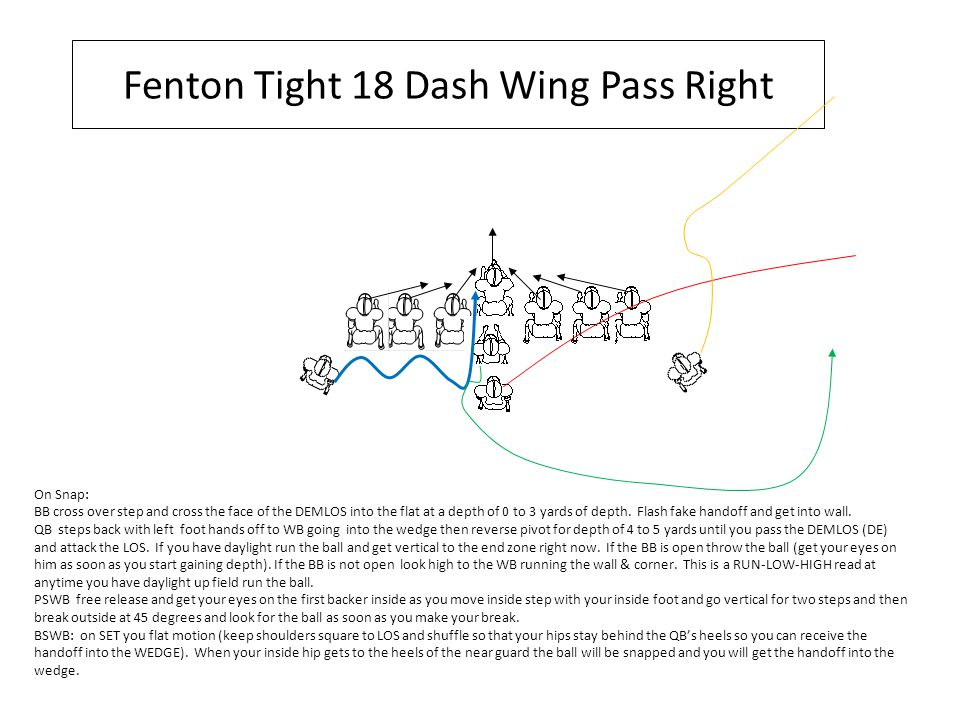 Fenton Tight 18 Dash Wing Pass Right On Snap: BB cross over step and cross the face of the DEMLOS into the flat at a depth of 0 to 3 yards of depth.