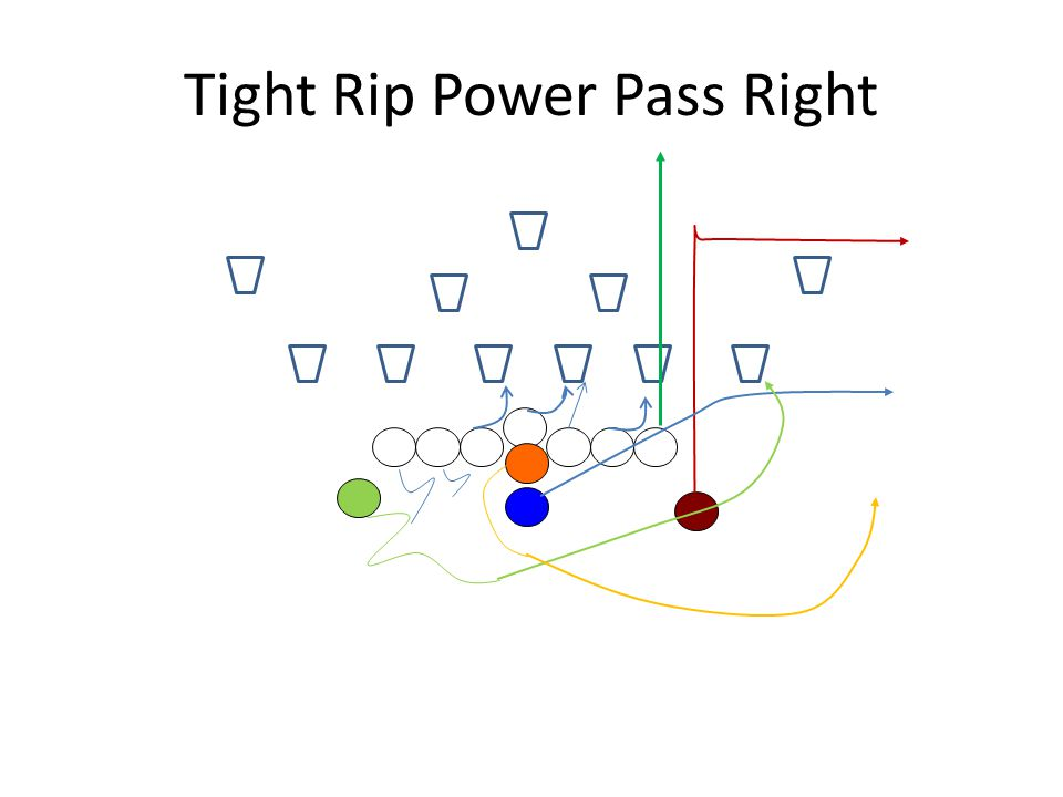 Tight Rip Power Pass Right