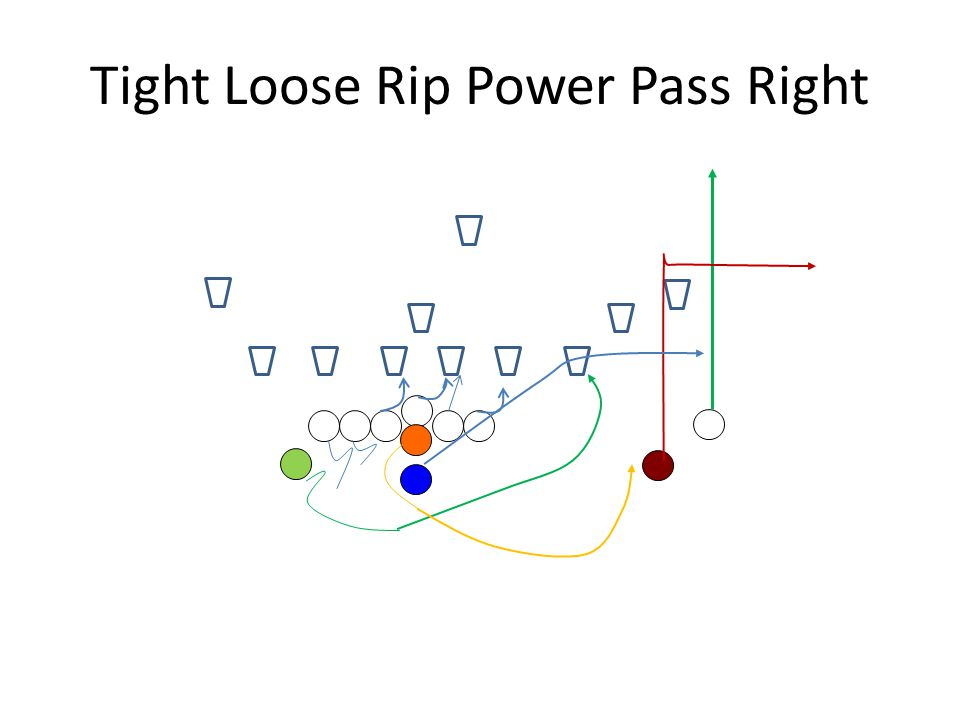 Tight Loose Rip Power Pass Right