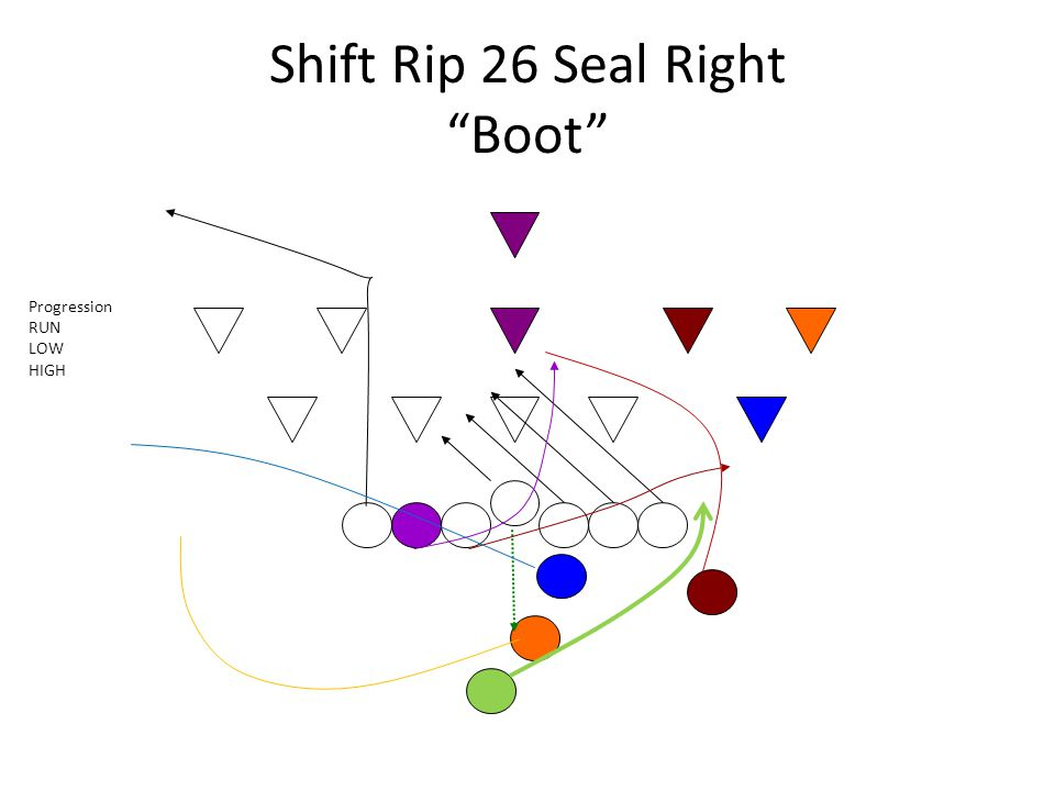 Shift Rip 26 Seal Right Boot Progression RUN LOW HIGH