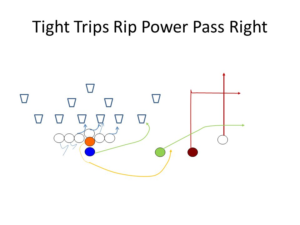 Tight Trips Rip Power Pass Right