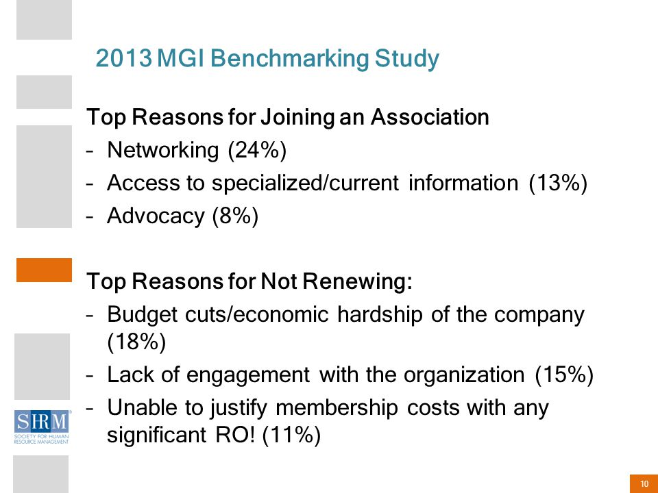 10 2013 MGI Benchmarking Study Top Reasons for Joining an Association –Networking (24%) –Access to specialized/current information (13%) –Advocacy (8%) Top Reasons for Not Renewing: –Budget cuts/economic hardship of the company (18%) –Lack of engagement with the organization (15%) –Unable to justify membership costs with any significant RO.