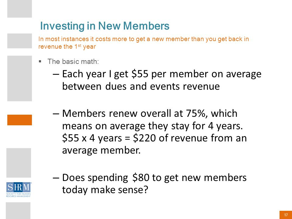 17 Investing in New Members In most instances it costs more to get a new member than you get back in revenue the 1 st year  The basic math: – Each year I get $55 per member on average between dues and events revenue – Members renew overall at 75%, which means on average they stay for 4 years.