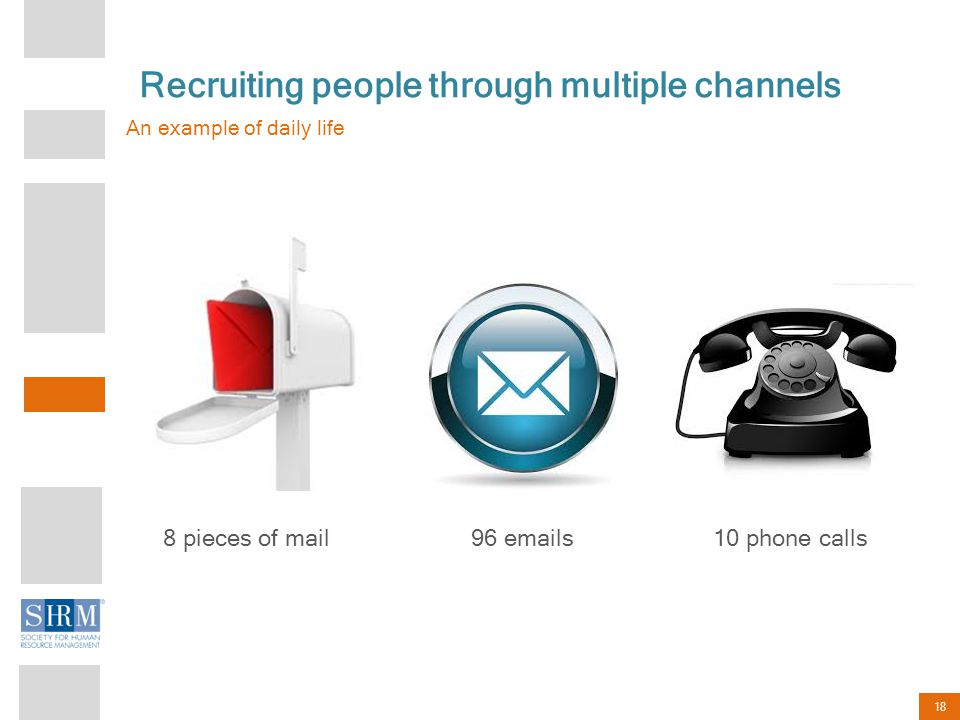 18 Recruiting people through multiple channels An example of daily life 8 pieces of mail96 emails10 phone calls