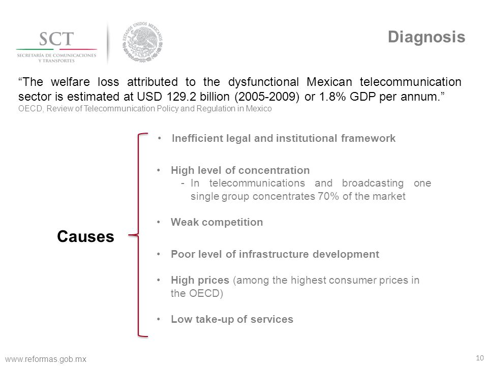 10 Diagnosis The welfare loss attributed to the dysfunctional Mexican telecommunication sector is estimated at USD 129.2 billion (2005-2009) or 1.8% GDP per annum. OECD, Review of Telecommunication Policy and Regulation in Mexico Inefficient legal and institutional framework High level of concentration -In telecommunications and broadcasting one single group concentrates 70% of the market Weak competition Poor level of infrastructure development High prices (among the highest consumer prices in the OECD) Low take-up of services www.reformas.gob.mx Causes