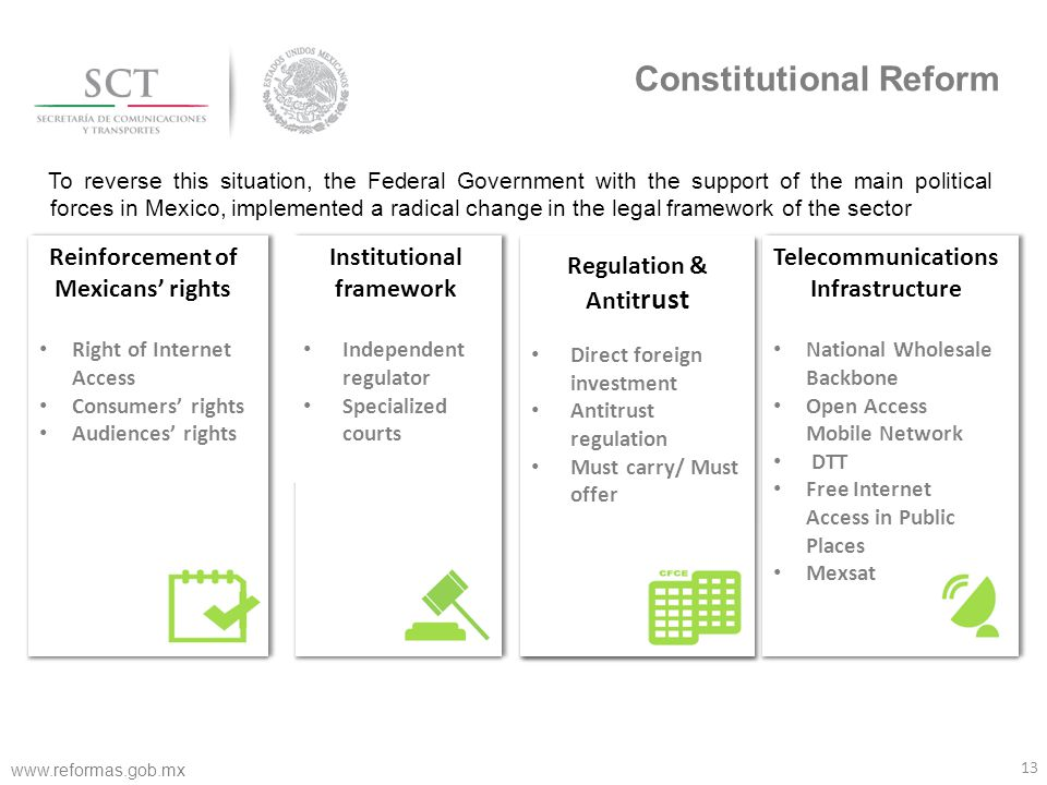13 www.reformas.gob.mx Constitutional Reform To reverse this situation, the Federal Government with the support of the main political forces in Mexico, implemented a radical change in the legal framework of the sector