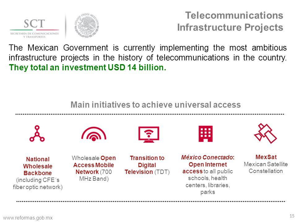 National Wholesale Backbone (including CFE´s fiber optic network) Wholesale Open Access Mobile Network (700 MHz Band) México Conectado: Open Internet