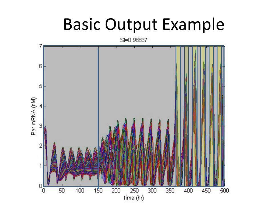 Basic Output Example