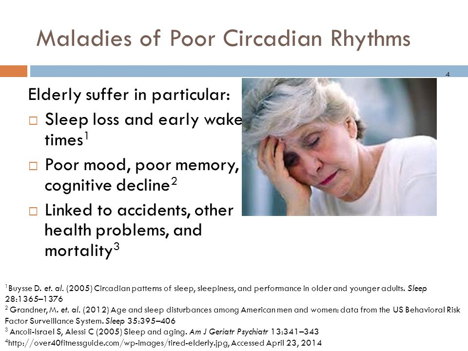 Maladies of Poor Circadian Rhythms Elderly suffer in particular:  Sleep loss and early wake times 1  Poor mood, poor memory, cognitive decline 2  Linked to accidents, other health problems, and mortality 3 1 Buysse D.