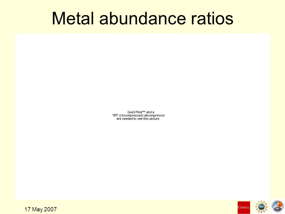 17 May 2007 Metal abundance ratios