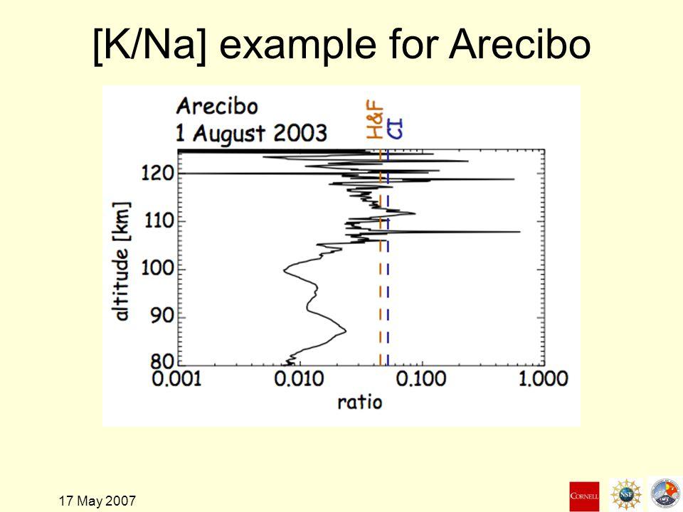 17 May 2007 [K/Na] example for Arecibo