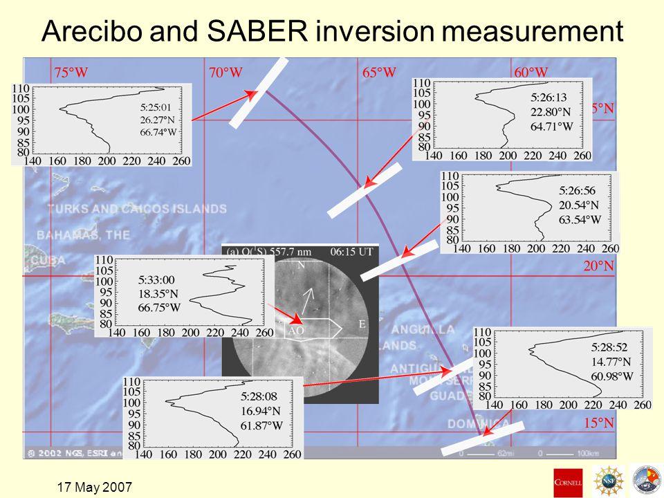 17 May 2007 Arecibo and SABER inversion measurement