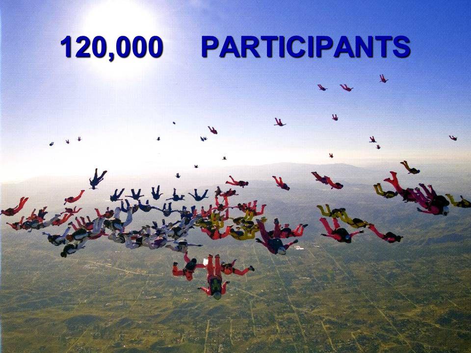 120,000PARTICIPANTS