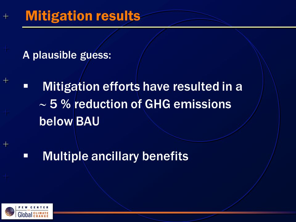 ++++++++++++++ ++++++++++++++ Mitigation results A plausible guess:  Mitigation efforts have resulted in a  5 % reduction of GHG emissions below BAU