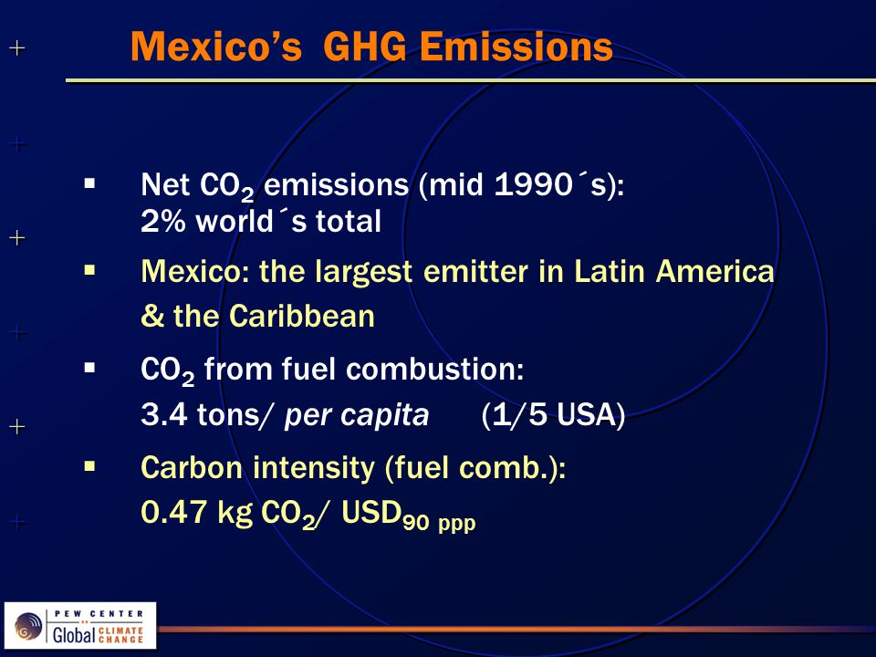 ++++++++++++++ ++++++++++++++ Mitigation results A plausible guess:  Mitigation efforts have resulted in a  5 % reduction of GHG emissions below BAU  Multiple ancillary benefits