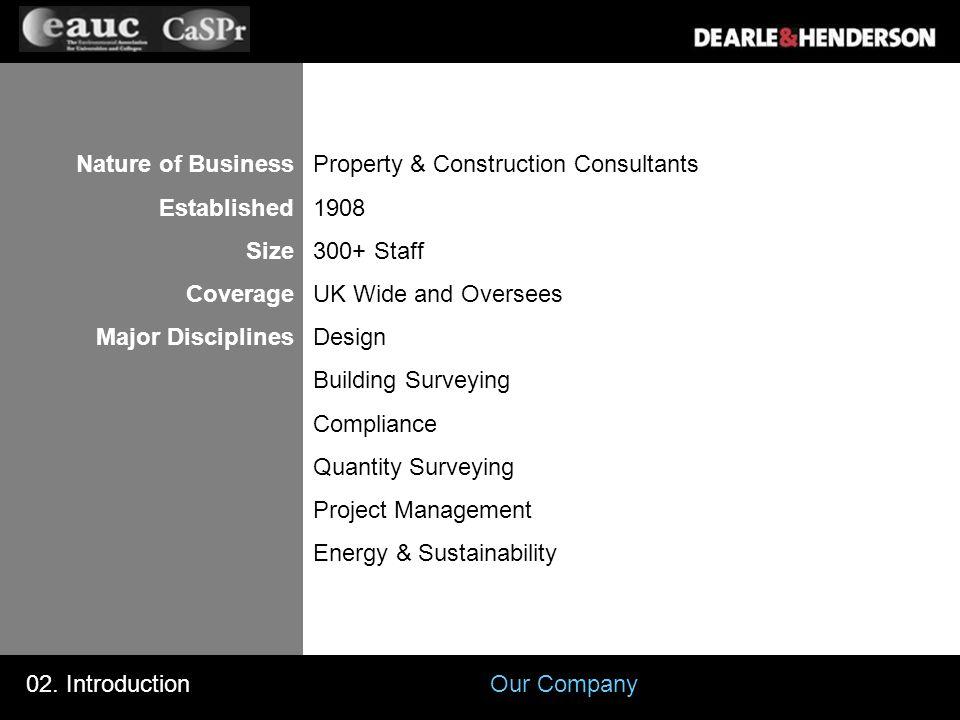 Nature of Business Established Size Coverage Major Disciplines 02.
