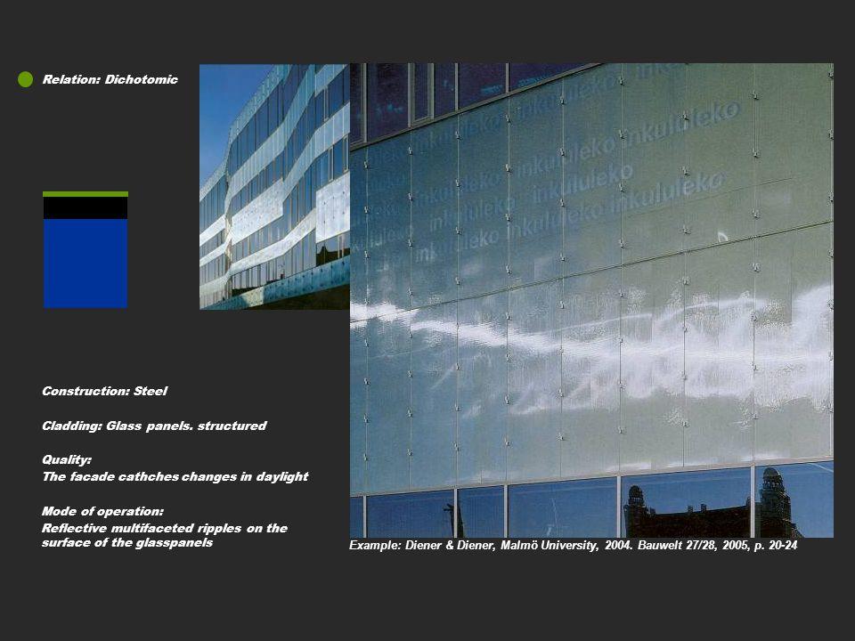 Relation: Dichotomic Example: Diener & Diener, Malmö University, 2004. Bauwelt 27/28, 2005, p. 20-24 Construction: Steel Cladding: Glass panels. struc
