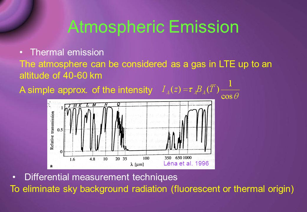 Atmospheric Emission Thermal emission The atmosphere can be considered as a gas in LTE up to an altitude of 40-60 km A simple approx.