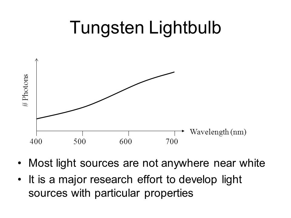 Tungsten Lightbulb Most light sources are not anywhere near white It is a major research effort to develop light sources with particular properties # Photons Wavelength (nm) 400500600700