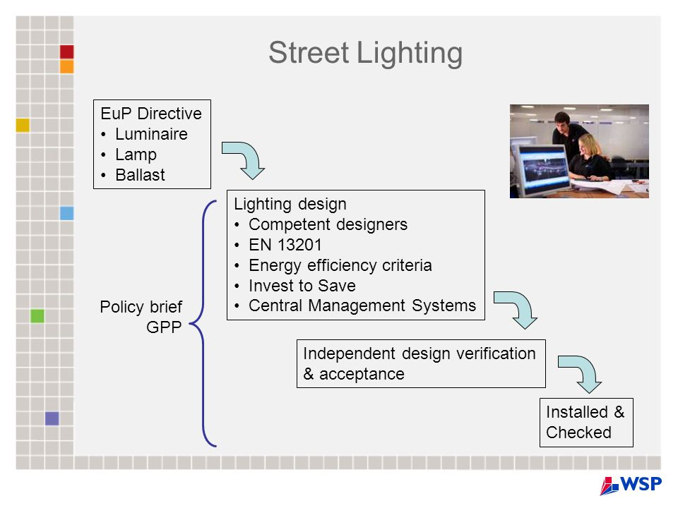Street Lighting EuP Directive Luminaire Lamp Ballast Lighting design Competent designers EN 13201 Energy efficiency criteria Invest to Save Central Management Systems Independent design verification & acceptance Installed & Checked Policy brief GPP