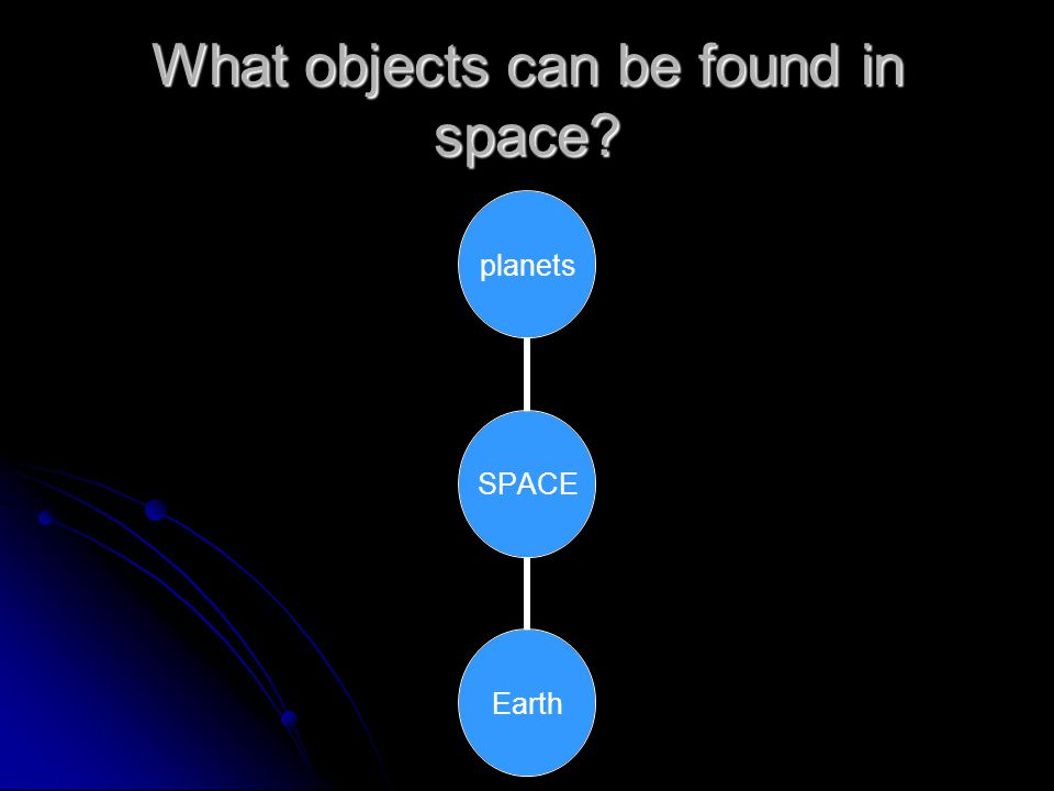 What objects can be found in space SPACE planetsEarth