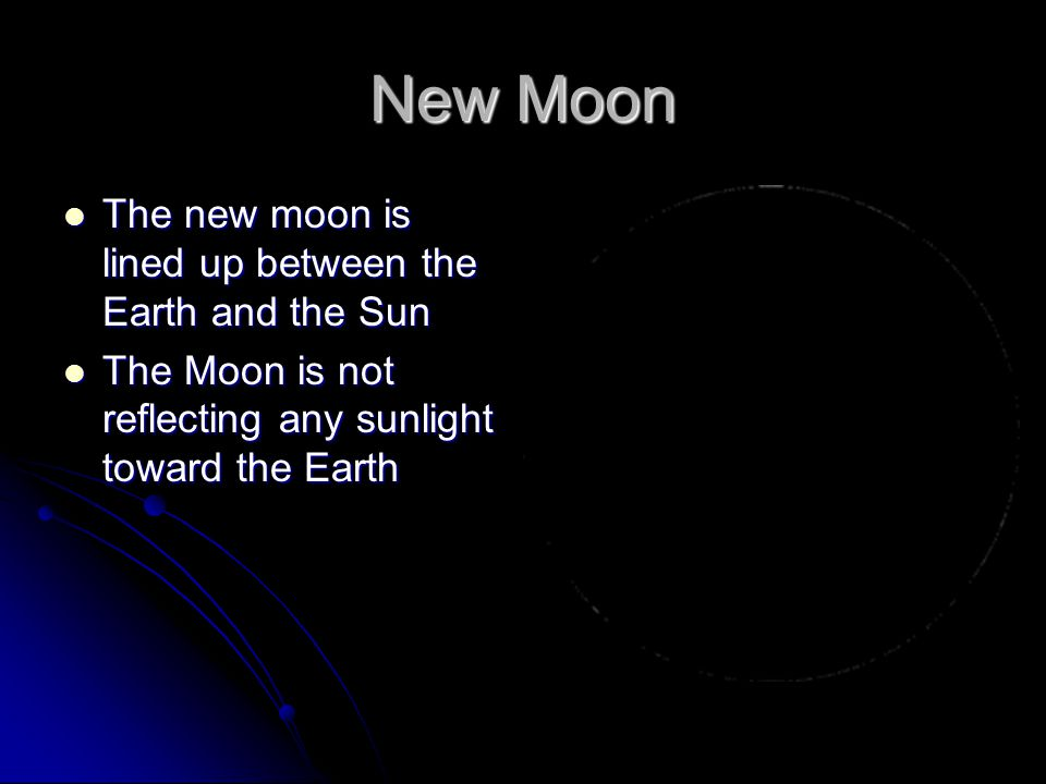 New Moon The new moon is lined up between the Earth and the Sun The new moon is lined up between the Earth and the Sun The Moon is not reflecting any sunlight toward the Earth The Moon is not reflecting any sunlight toward the Earth