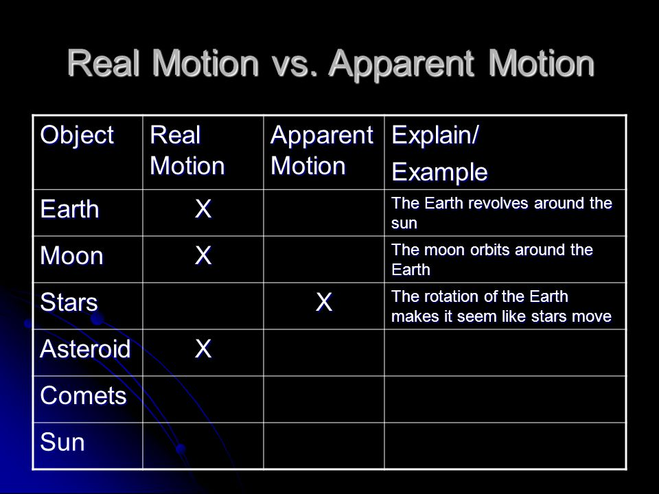 Real Motion vs.