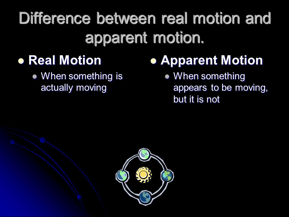 Difference between real motion and apparent motion.