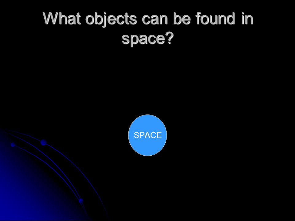 What objects can be found in space? SPACE planets