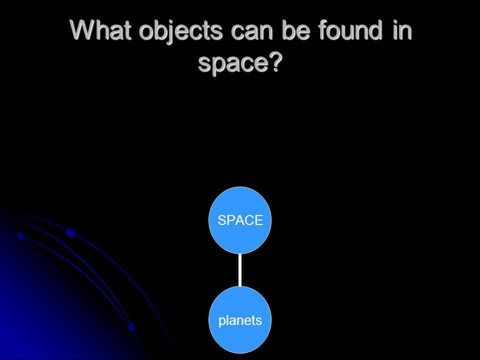 What objects can be found in space? SPACE planetsEarth
