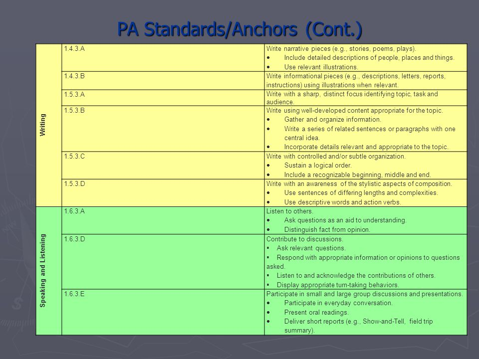 PA Standards/Anchors (Cont.) Writing 1.4.3.A Write narrative pieces (e.g., stories, poems, plays).  Include detailed descriptions of people, places a