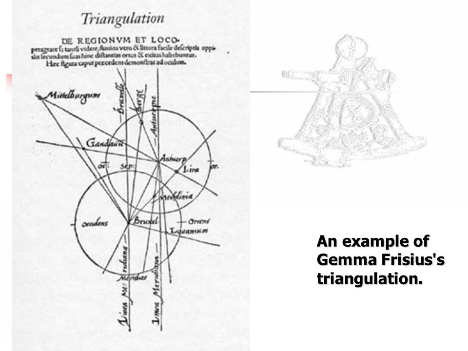 An example of Gemma Frisius s triangulation.
