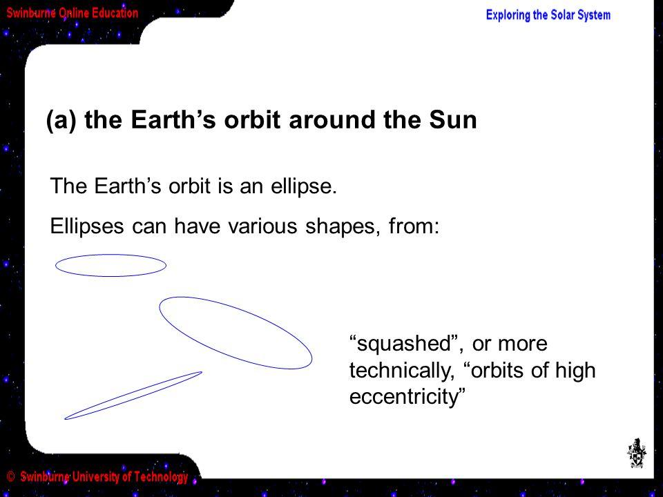 The Earth's orbit is an ellipse.