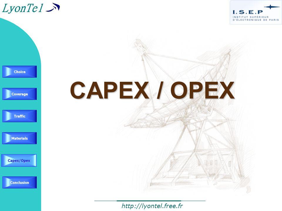 http://lyontel.free.fr CAPEX / OPEX