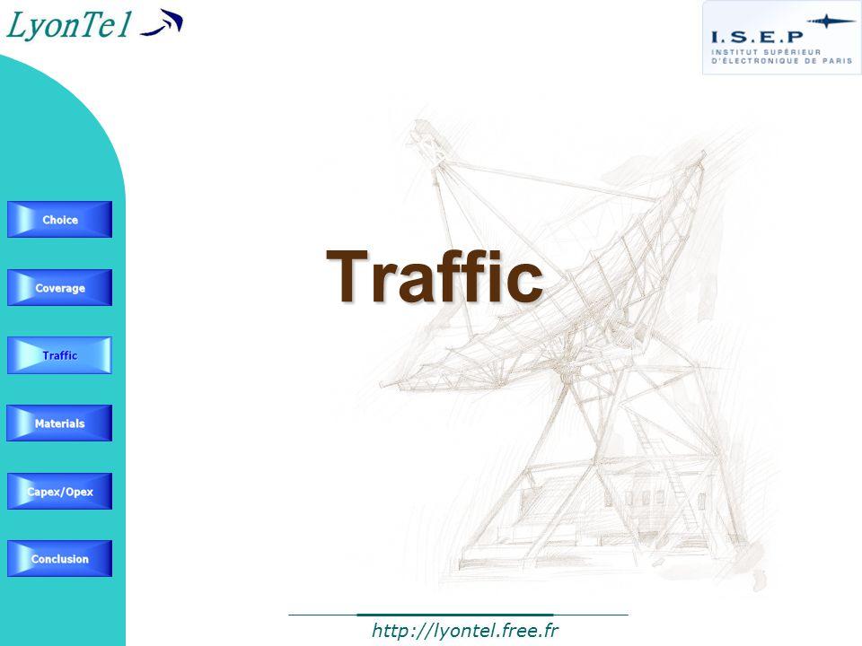 http://lyontel.free.fr Traffic