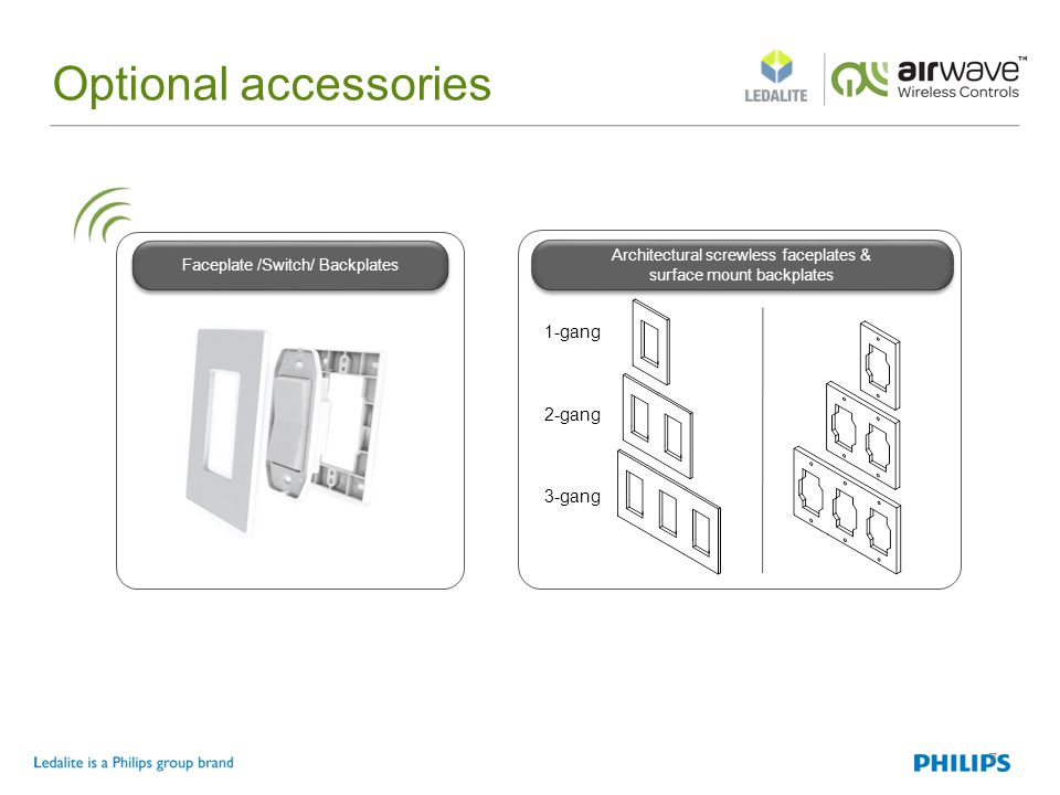 Optional accessories 7 1-gang 2-gang 3-gang Architectural screwless faceplates & surface mount backplates Architectural screwless faceplates & surface
