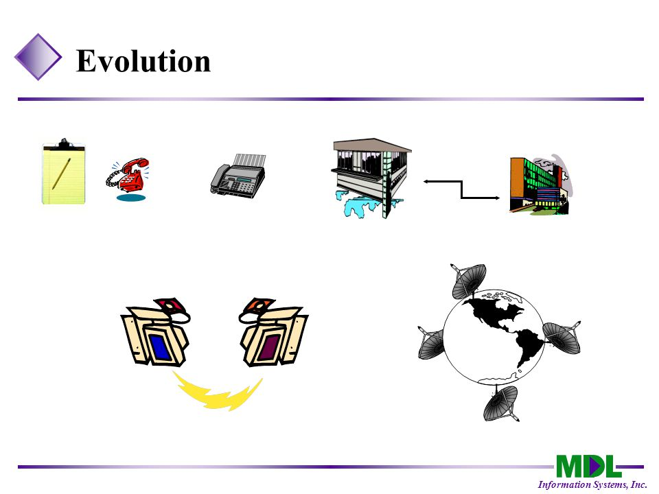 Information Systems, Inc. Evolution