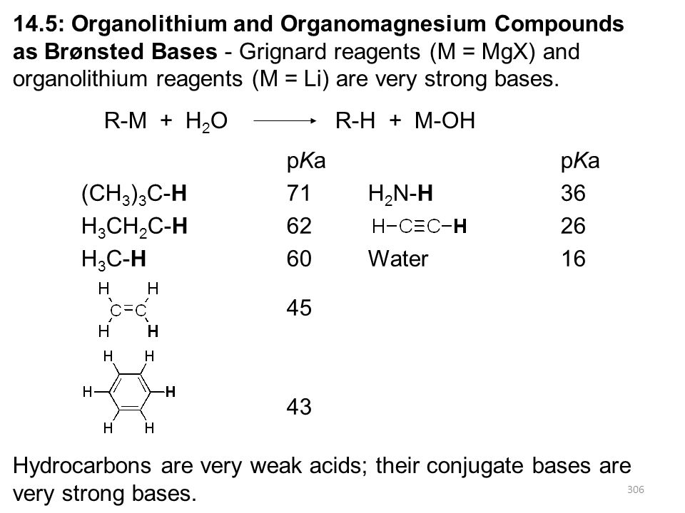 317 The cyclopropanation reaction takes place in a single step.