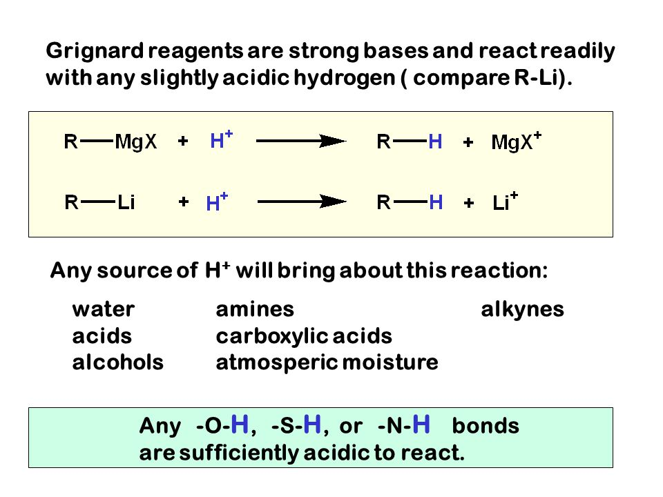 Grignard reagents are strong bases and react readily with any slightly acidic hydrogen ( compare R-Li).
