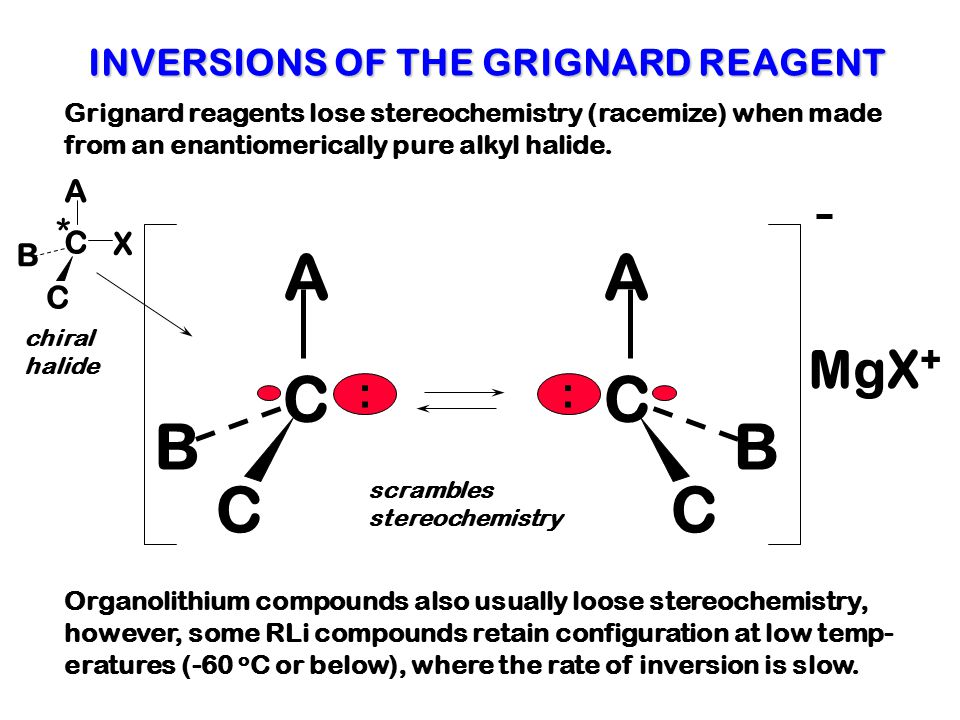 C A B C : Grignard reagents lose stereochemistry (racemize) when made from an enantiomerically pure alkyl halide.