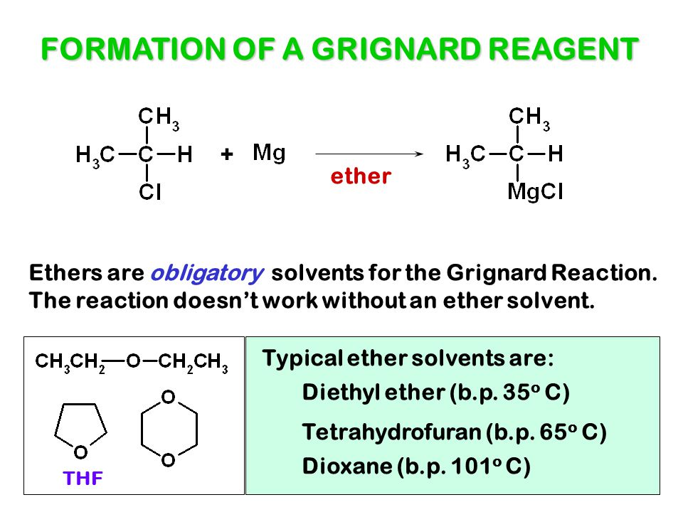 FORMATION OF A GRIGNARD REAGENT Ethers are obligatory solvents for the Grignard Reaction.