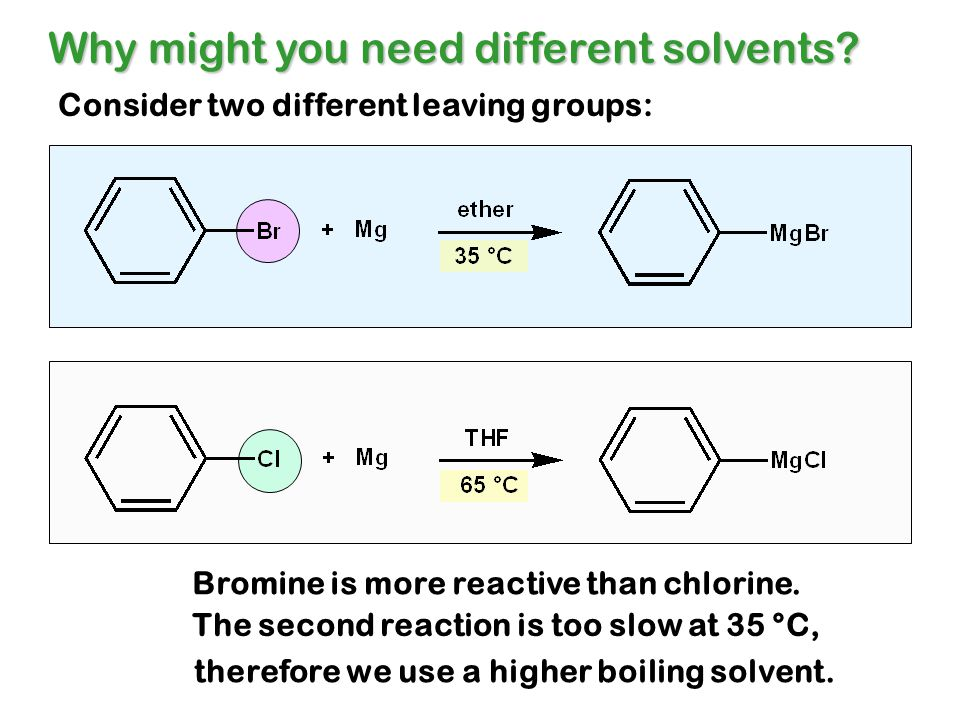 Consider two different leaving groups: The second reaction is too slow at 35 °C, Why might you need different solvents.