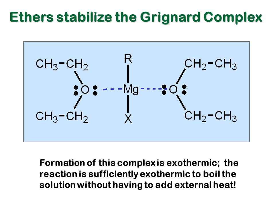 Formation of this complex is exothermic; the reaction is sufficiently exothermic to boil the solution without having to add external heat.