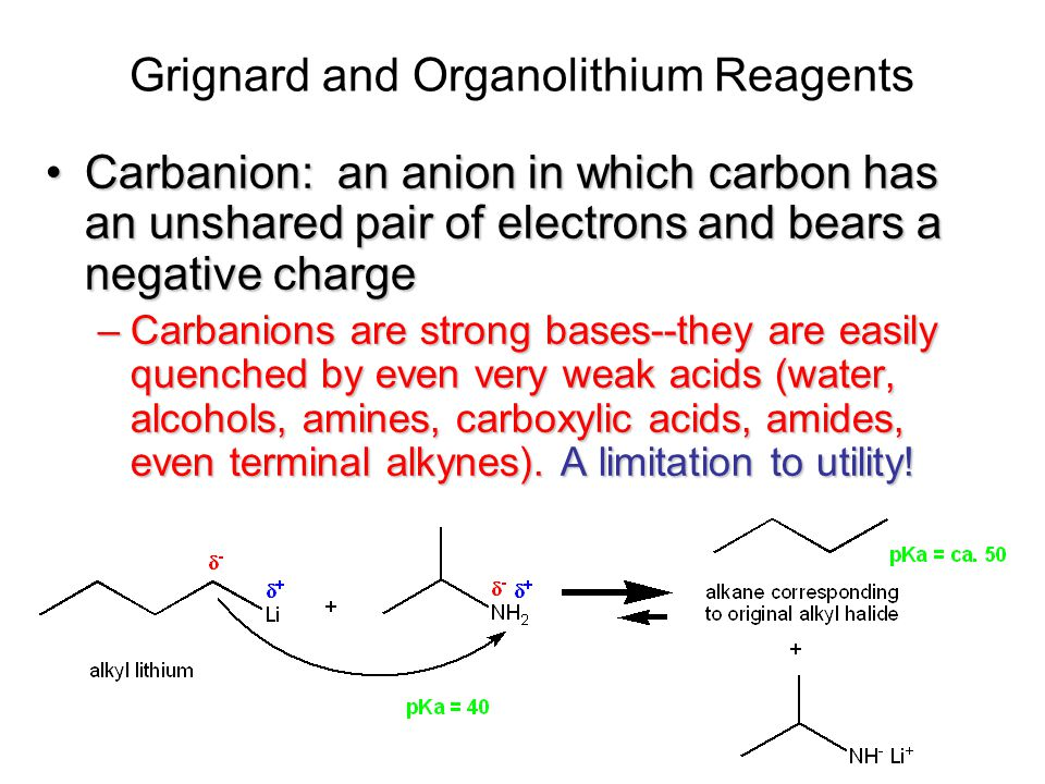 Carbanion: an anion in which carbon has an unshared pair of electrons and bears a negative chargeCarbanion: an anion in which carbon has an unshared p